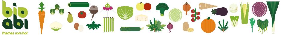 bioabi.ch – Das Berner Abonnement für Bio-Gemüse